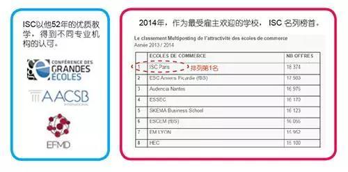 法国巴黎高等商业学院ISC ParisEMBA学位班