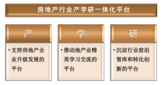 标杆商业地产全业态精细化实战型总裁研修班