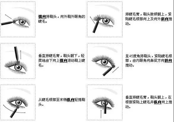 化妆步骤step9:腮红