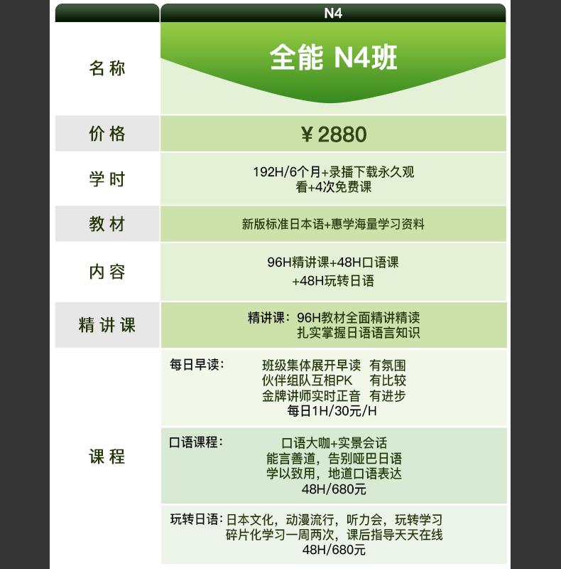 日语零基础入门培训0-N4日语全能培训班