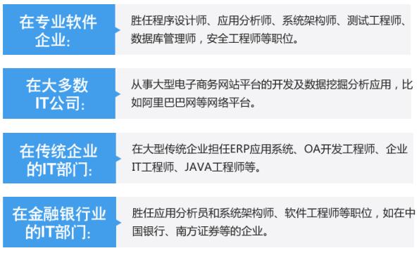 武汉推荐几家好的java培训学校