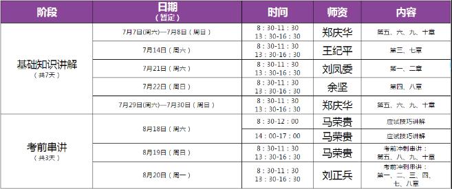杭州高级会计师考试培训