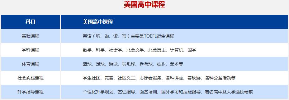 北京国际学校学费