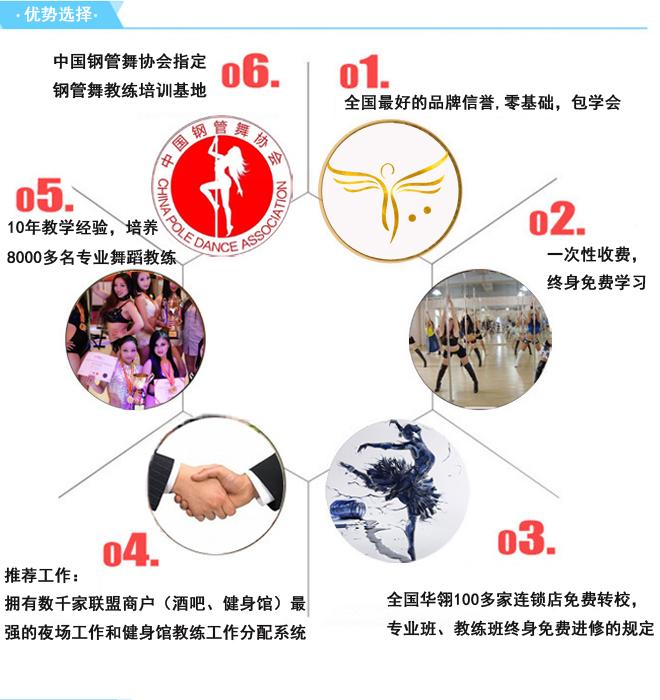 杭州钢管舞培训班