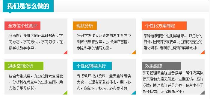 重庆初一语文培训课程