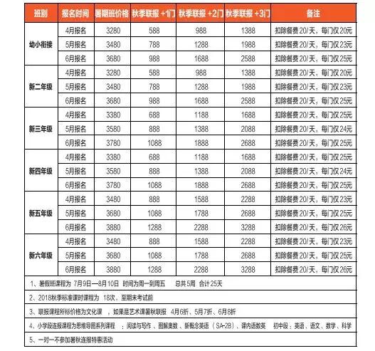 宁波暑期幼小衔接培训班