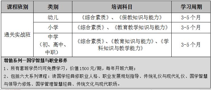 南宁教师资格证培训班