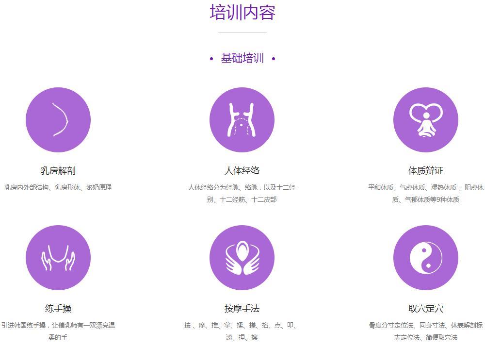 重庆催乳师培训班哪个好