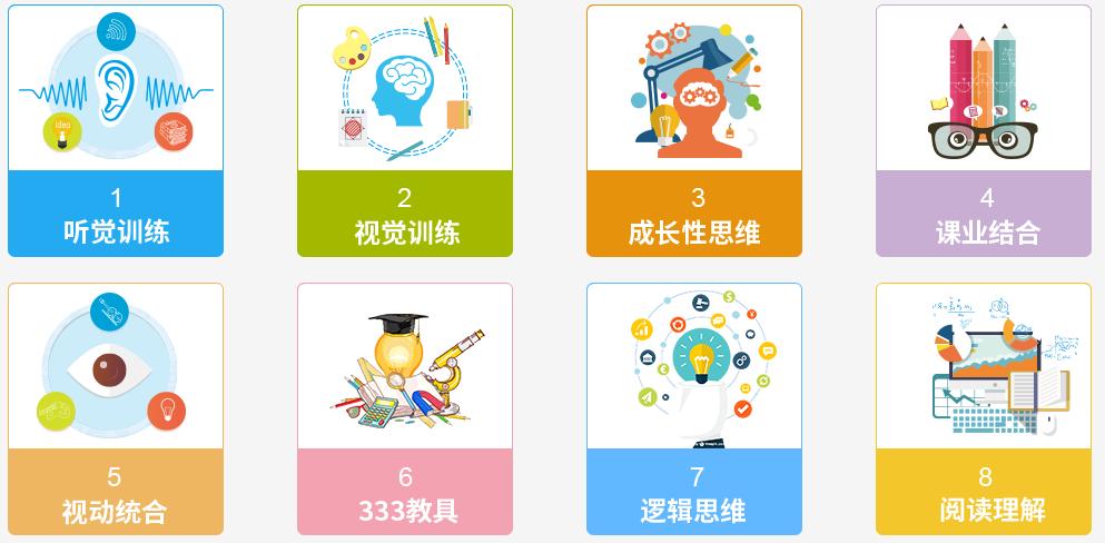 杭州小孩上一年級記憶力差