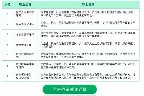 南京哪里有健康管理师培训