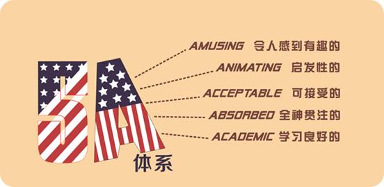 宁波剑桥少儿英语课程体系