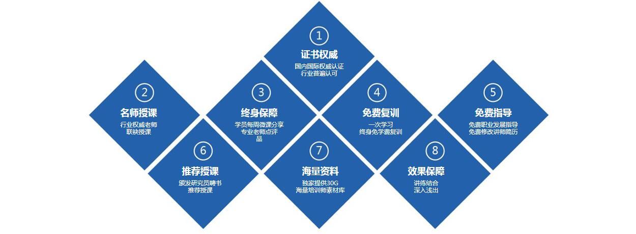 上海专业演讲培训教育机构