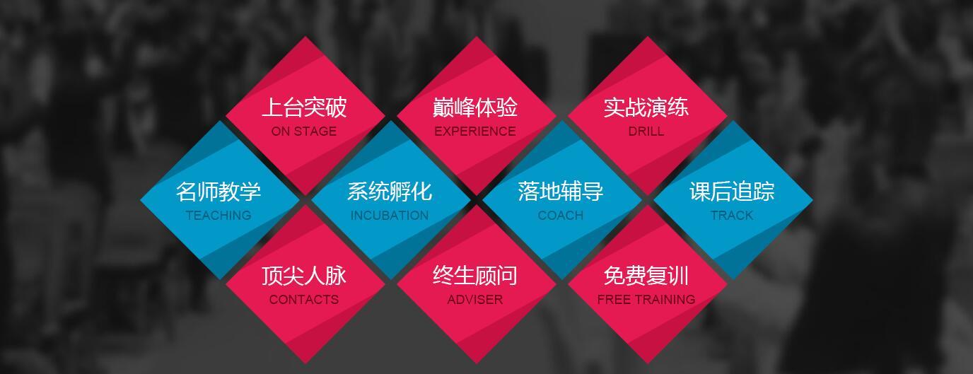 上海少儿演讲口才培训哪家好