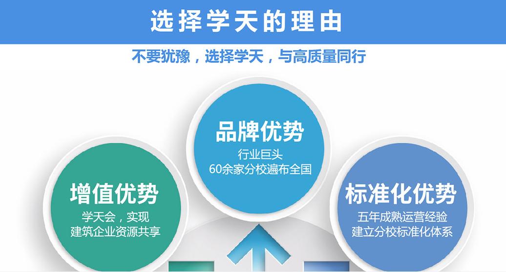 天津二级建造师培训机构