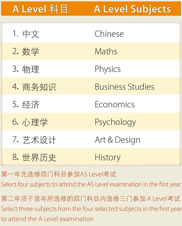 广州耀华学校国际高中高中anc.课程老师图片