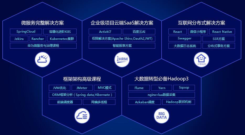 南京Java编程培训学院哪家好哪里好
