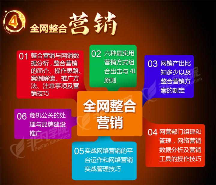 上海新媒体运营推广实战班