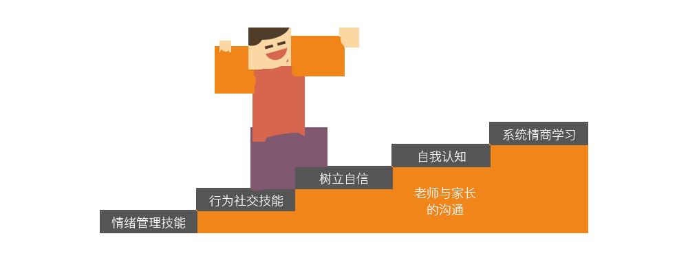 宁波竞思专注力培训学校