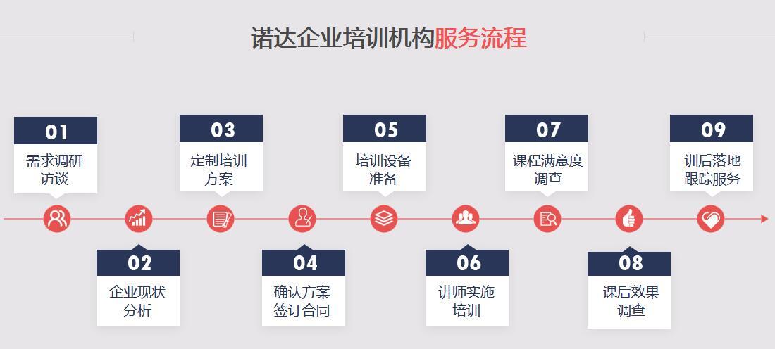 杭州团队建设培训价格