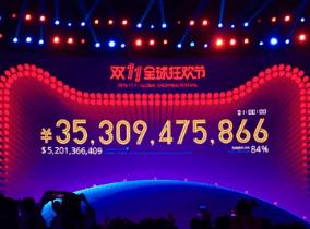 上海网络营销培训多少钱