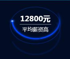 上海游戏开发培训前景