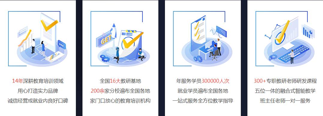 漳州优路教育营养师培训班