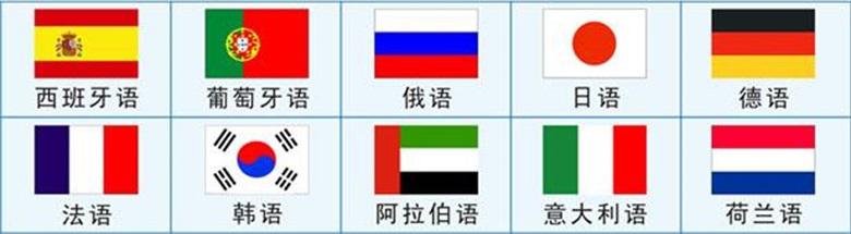 郑州小语种培训机构
