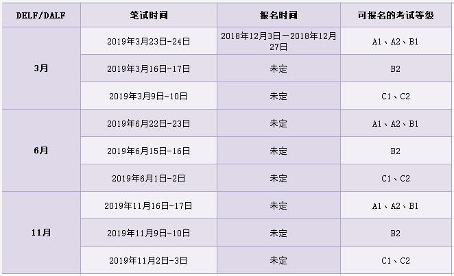 2019德福考试时间表