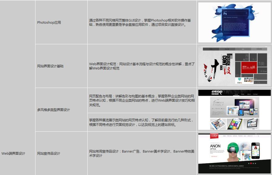 深圳ui设计培训学费多少