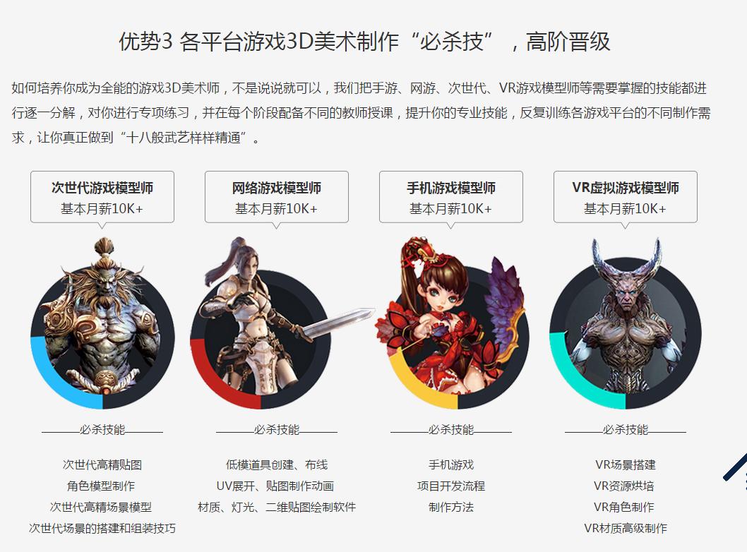 深圳游戏美术设计培训学费