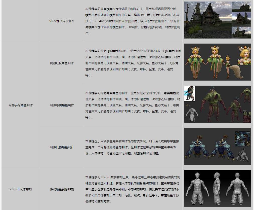 深圳游戏美术设计培训课程