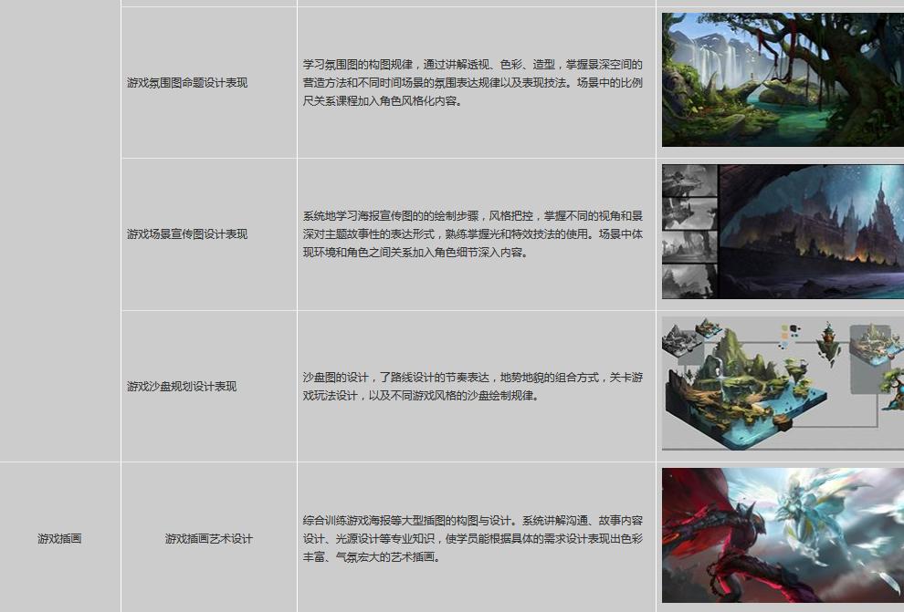 深圳游戏原画设计培训课程
