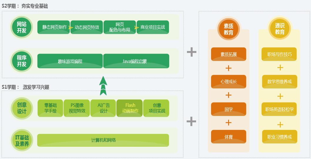 北京启蒙星课程设置