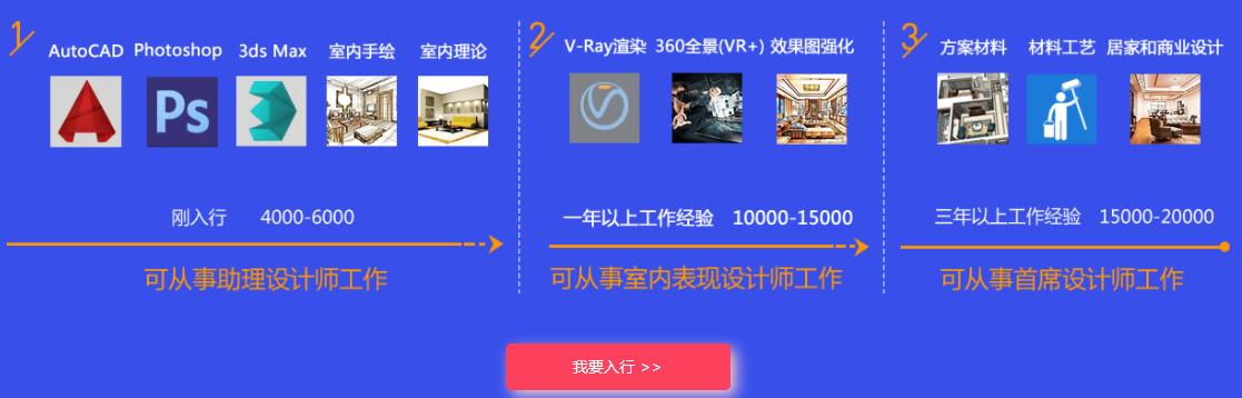 上海室内设计培训课程