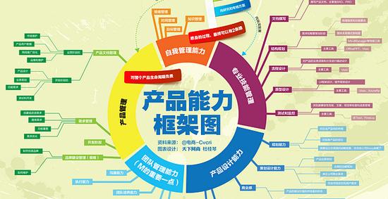 深圳游戏开发培训课程