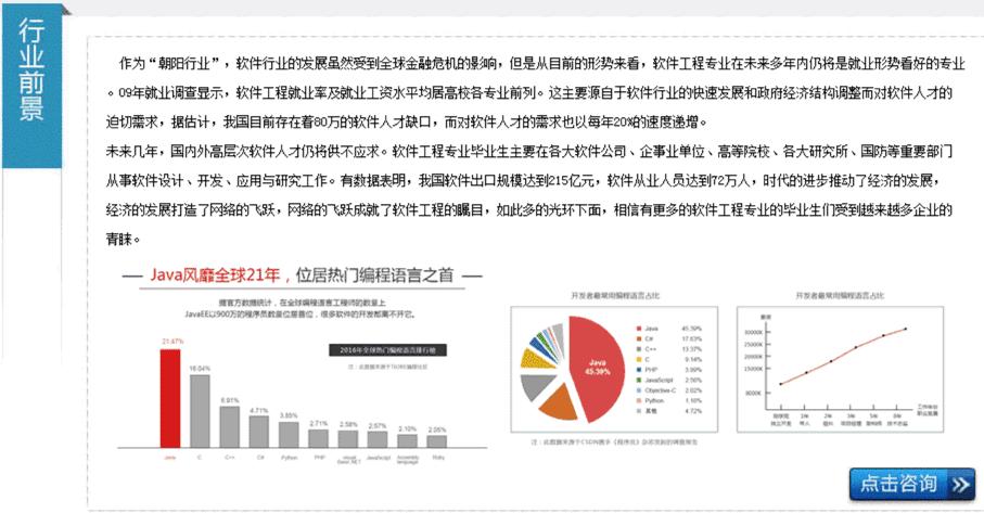 郑州软件开发培训机构_地址_费用