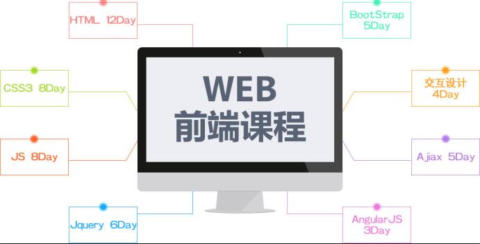 南通零基础网页设计培训怎样选择?