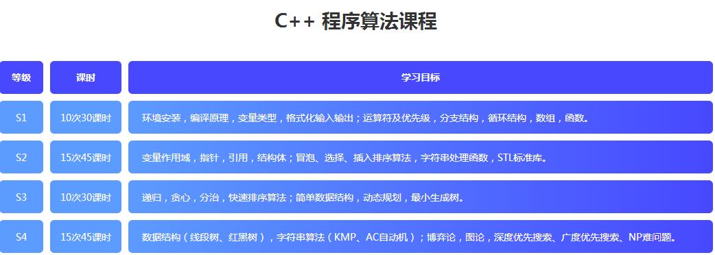 北京幼儿编程周末班