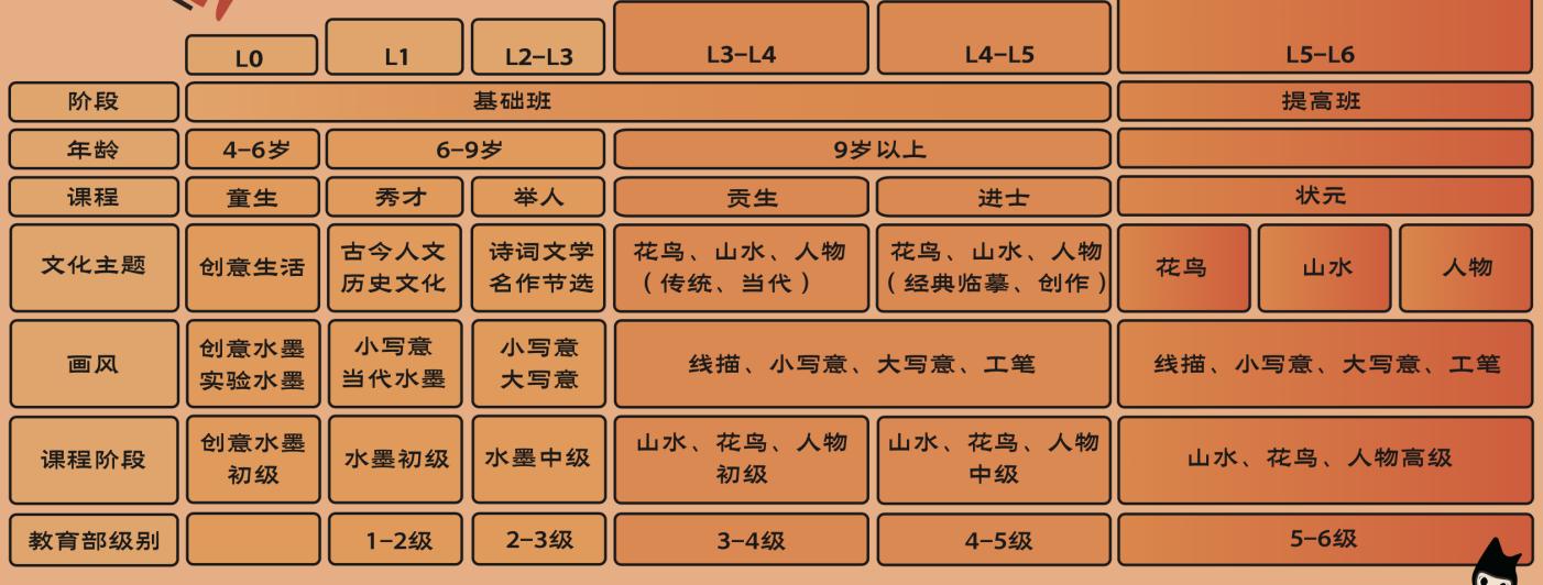 深圳国画培训机构