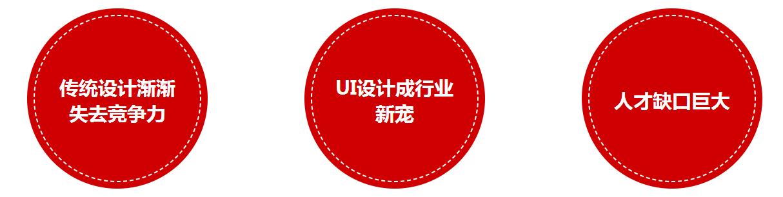 深圳ui设计速成培训