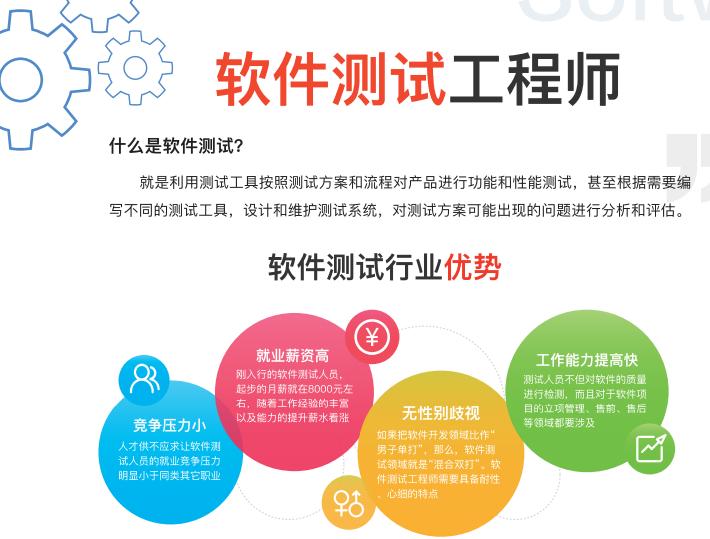 北京软件测试工程师培训