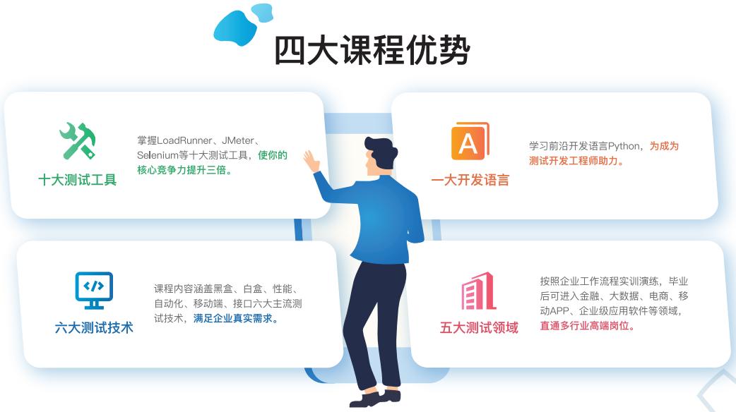 北京软件测试培训课程哪家好