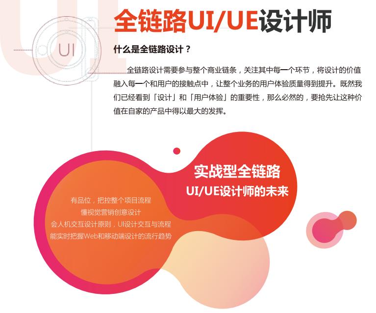 广州UI设计培训怎么样