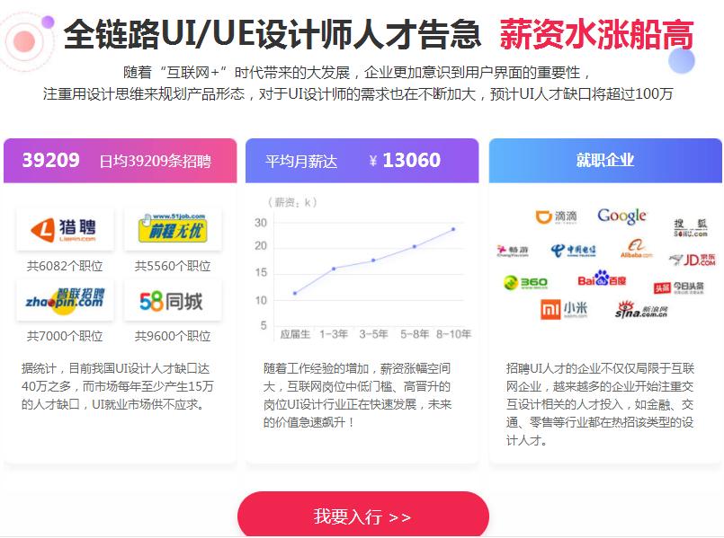 广州UI设计行业前景