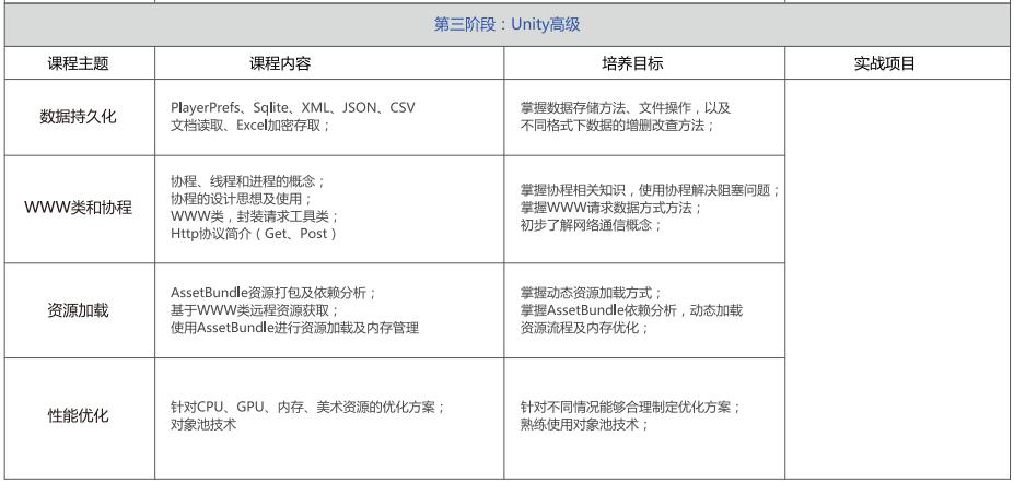 北京unity游戏开发培训