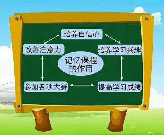 深圳大脑记忆力培训