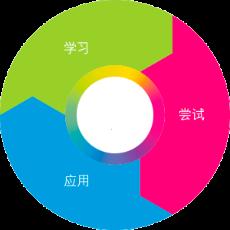 广州英孚儿童英语