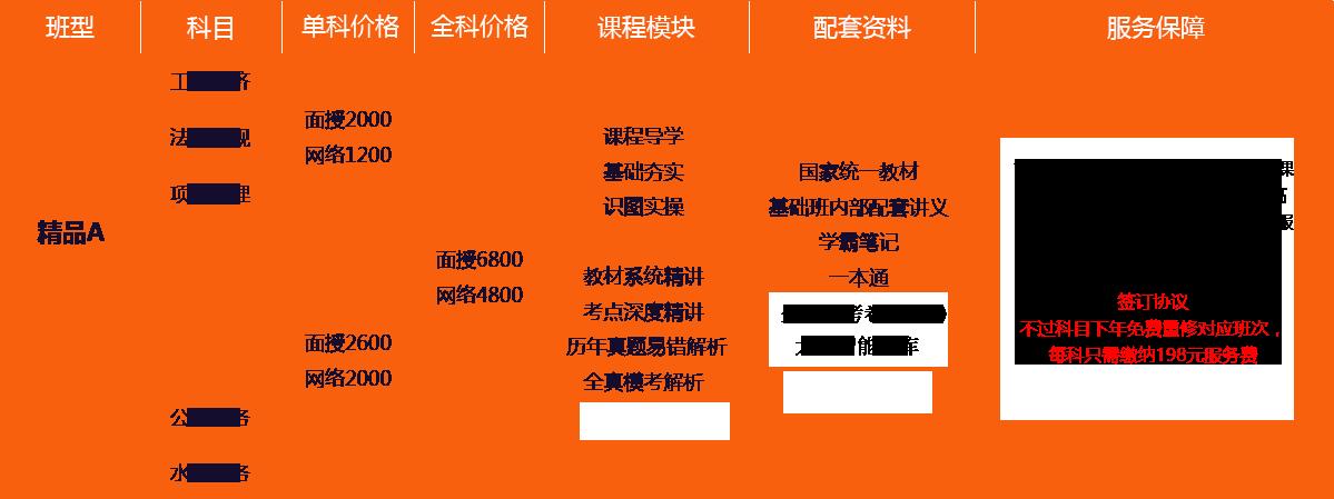 滨州一级建造师考前培训机构