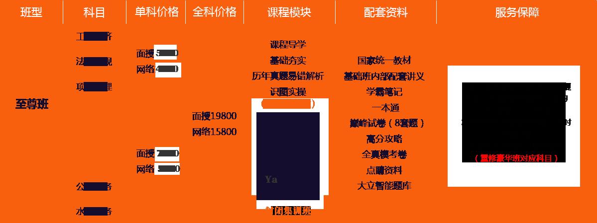 滨州一级建造师资格考试