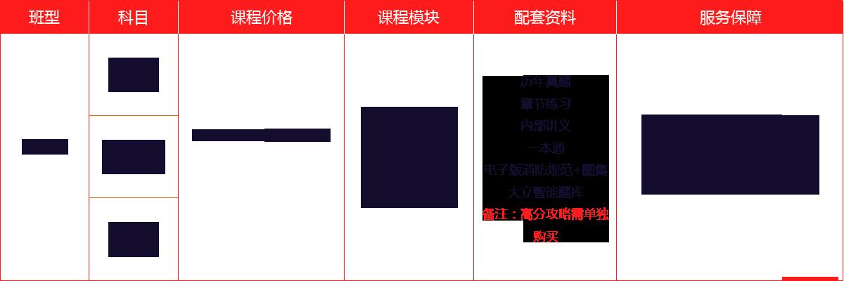 滨州一级注册消防师培训学校